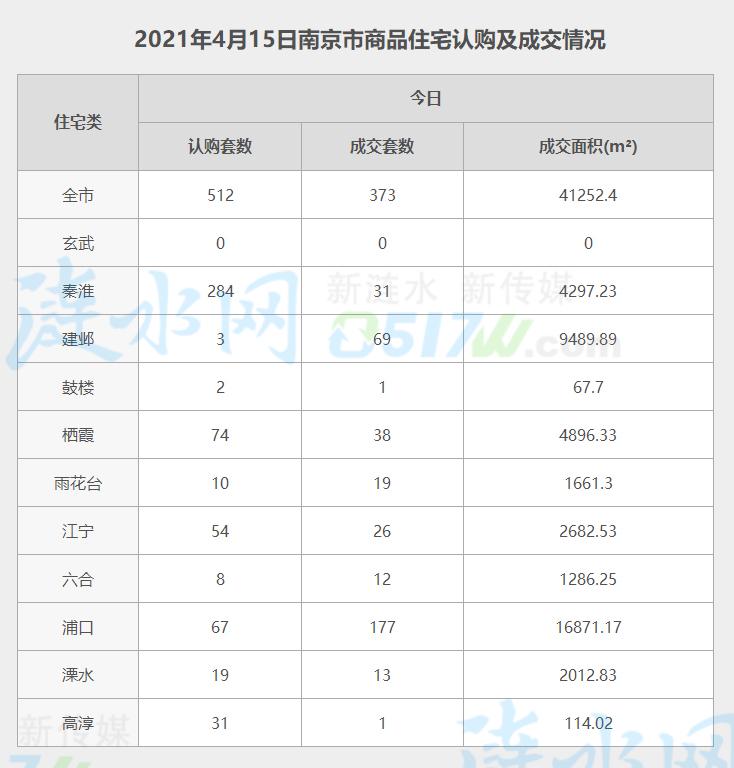 南京4月15日网签数据.jpg