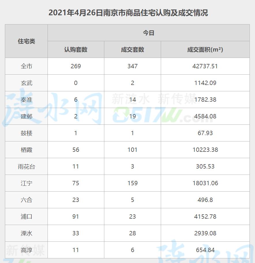 南京4月26日网签数据.jpg