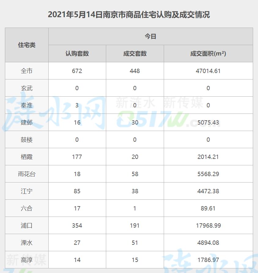 南京5月14日网签数据.jpg