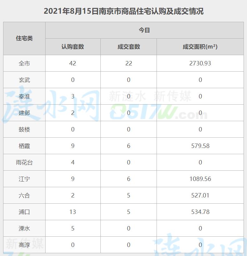 南京8月15日网签数据.jpg