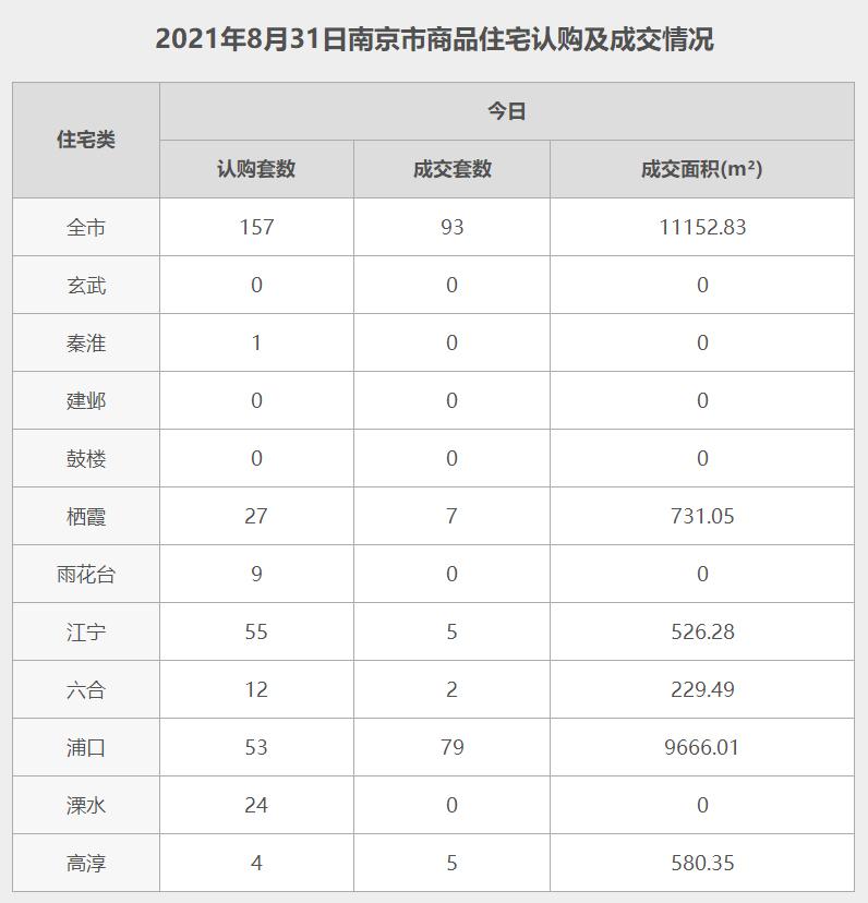 南京8月31日网签数据.jpg