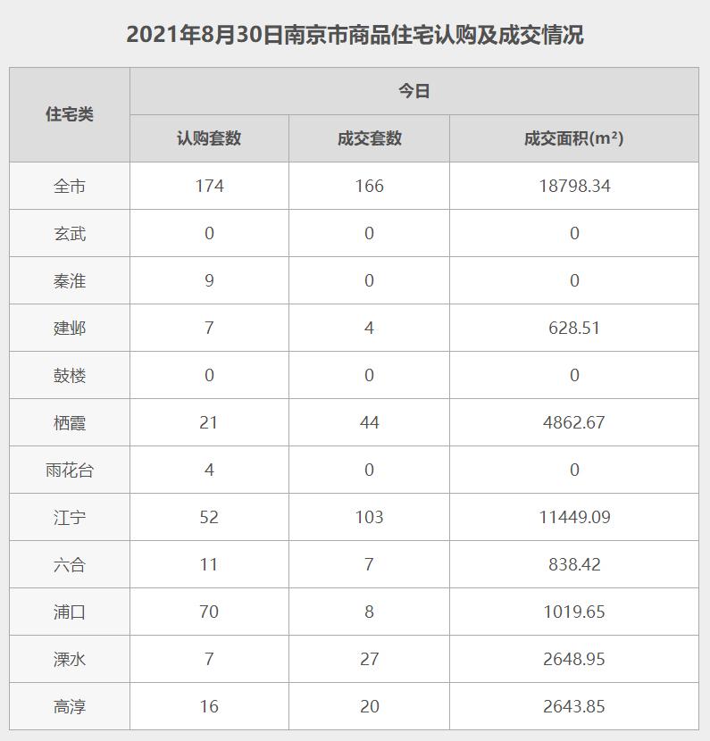 南京8月30日网签数据.jpg