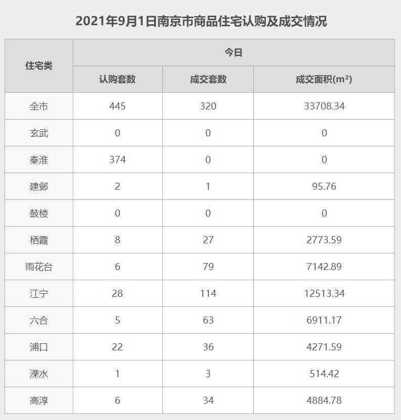 南京9月1日网签数据.jpg
