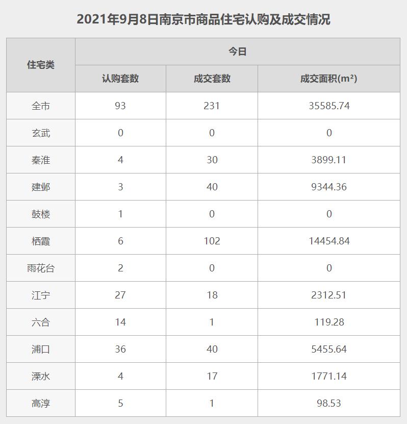 南京9月8日网签数据.jpg